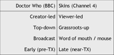 TV_comparison
