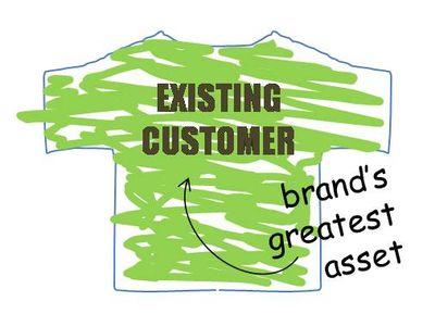 Lead_image_2_brands_greatest_asset