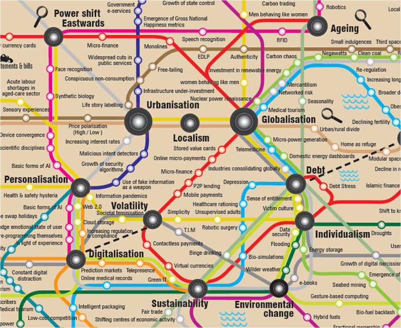 Predicting_the_future_map_Richard_Watson