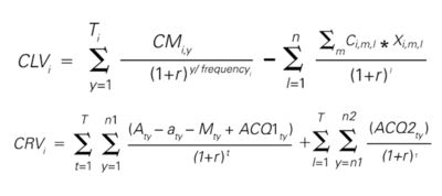 HBR_WOM_formulas_v3