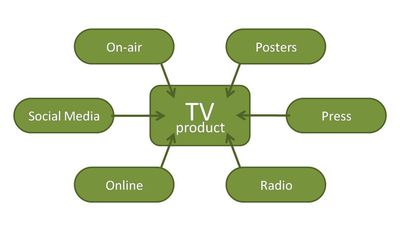 Tv_social_old