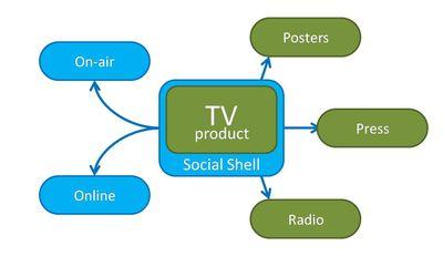 Tv_social_new